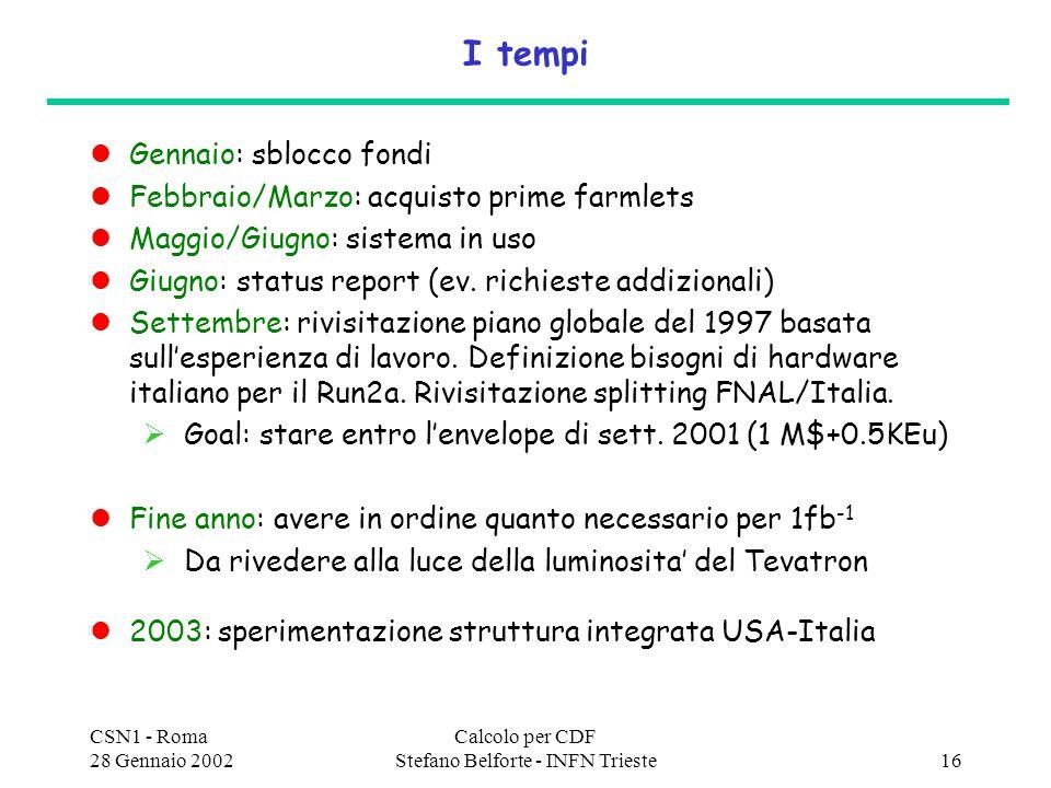 CSN1 - Roma 28 Gennaio 2002 Calcolo per CDF Stefano Belforte - INFN Trieste16 I tempi Gennaio: sblocco fondi Febbraio/Marzo: acquisto prime farmlets Maggio/Giugno: sistema in uso Giugno: status report (ev.
