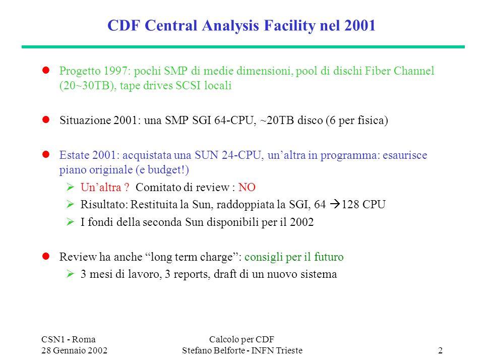 CSN1 - Roma 28 Gennaio 2002 Calcolo per CDF Stefano Belforte - INFN Trieste2 CDF Central Analysis Facility nel 2001 Progetto 1997: pochi SMP di medie dimensioni, pool di dischi Fiber Channel (20~30TB), tape drives SCSI locali Situazione 2001: una SMP SGI 64-CPU, ~20TB disco (6 per fisica) Estate 2001: acquistata una SUN 24-CPU, unaltra in programma: esaurisce piano originale (e budget!) Unaltra .
