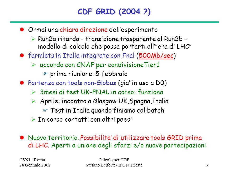 CSN1 - Roma 28 Gennaio 2002 Calcolo per CDF Stefano Belforte - INFN Trieste9 CDF GRID (2004 ) Ormai una chiara direzione dellesperimento Run2a ritarda – transizione trasparente al Run2b – modello di calcolo che possa portarti allera di LHC 500Mb/sec farmlets in Italia integrate con Fnal (500Mb/sec) accordo con CNAF per condivisioneTier1 prima riunione: 5 febbraio Partenza con tools non-Globus (gia in uso a D0) 3mesi di test UK-FNAL in corso: funziona Aprile: incontro a Glasgow UK,Spagna,Italia Test in Italia quando finiamo col batch In corso contatti con altri paesi Nuovo territorio.