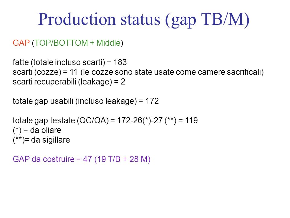 Production status (gap TB/M) GAP (TOP/BOTTOM + Middle) fatte (totale incluso scarti) = 183 scarti (cozze) = 11 (le cozze sono state usate come camere