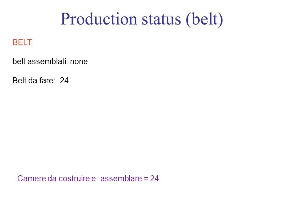 Production status (belt) BELT belt assemblati: none Belt da fare: 24 Camere da costruire e assemblare = 24