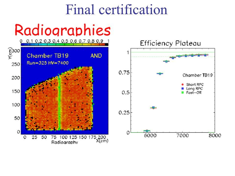 Production status (gap TB/M) GAP (TOP/BOTTOM + Middle) fatte (totale incluso scarti) = 183 scarti (cozze) = 11 (le cozze sono state usate come camere sacrificali) scarti recuperabili (leakage) = 2 totale gap usabili (incluso leakage) = 172 totale gap testate (QC/QA) = 172-26(*)-27 (**) = 119 (*) = da oliare (**)= da sigillare GAP da costruire = 47 (19 T/B + 28 M)