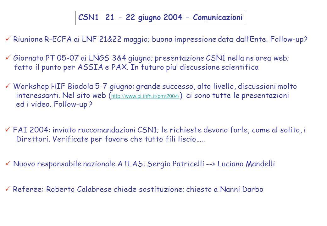 CSN1 21 - 22 giugno 2004 - Comunicazioni Riunione R-ECFA ai LNF 21&22 maggio; buona impressione data dallEnte.