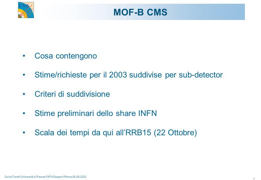 GuidoTonelli/Università di Pisa ed INFN/Gruppo1/Roma 25-06-2002 1 Cosa contengono Stime/richieste per il 2003 suddivise per sub-detector Criteri di suddivisione Stime preliminari dello share INFN Scala dei tempi da qui allRRB15 (22 Ottobre) MOF-B CMS
