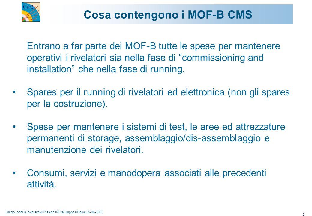 GuidoTonelli/Università di Pisa ed INFN/Gruppo1/Roma 25-06-2002 2 Entrano a far parte dei MOF-B tutte le spese per mantenere operativi i rivelatori sia nella fase di commissioning and installation che nella fase di running.