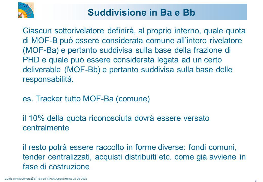 GuidoTonelli/Università di Pisa ed INFN/Gruppo1/Roma 25-06-2002 8 Ciascun sottorivelatore definirà, al proprio interno, quale quota di MOF-B può essere considerata comune allintero rivelatore (MOF-Ba) e pertanto suddivisa sulla base della frazione di PHD e quale può essere considerata legata ad un certo deliverable (MOF-Bb) e pertanto suddivisa sulla base delle responsabilità.