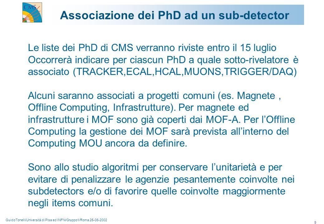 GuidoTonelli/Università di Pisa ed INFN/Gruppo1/Roma 25-06-2002 9 Le liste dei PhD di CMS verranno riviste entro il 15 luglio Occorrerà indicare per ciascun PhD a quale sotto-rivelatore è associato (TRACKER,ECAL,HCAL,MUONS,TRIGGER/DAQ) Alcuni saranno associati a progetti comuni (es.