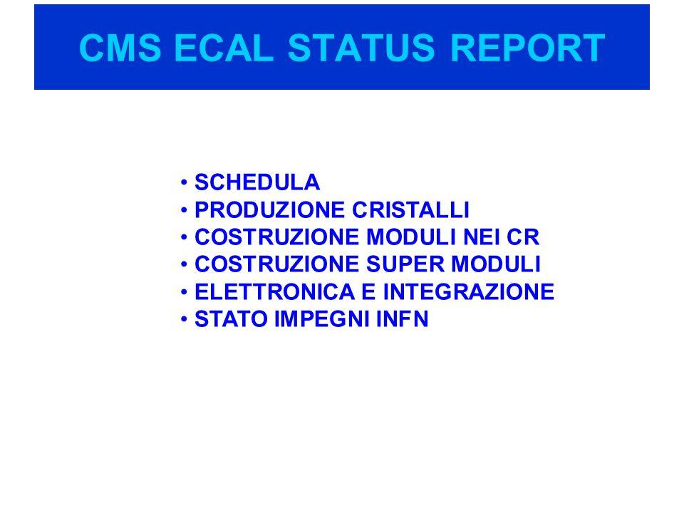 CMS ECAL STATUS REPORT SCHEDULA PRODUZIONE CRISTALLI COSTRUZIONE MODULI NEI CR COSTRUZIONE SUPER MODULI ELETTRONICA E INTEGRAZIONE STATO IMPEGNI INFN
