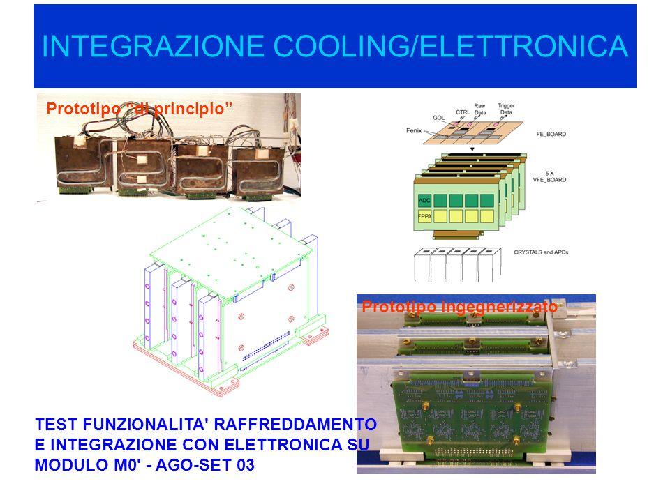 INTEGRAZIONE COOLING/ELETTRONICA Prototipo di principio Prototipo ingegnerizzato TEST FUNZIONALITA' RAFFREDDAMENTO E INTEGRAZIONE CON ELETTRONICA SU M