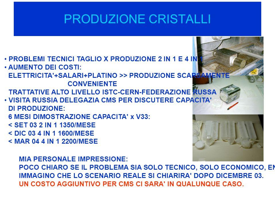 PRODUZIONE CRISTALLI PROBLEMI TECNICI TAGLIO X PRODUZIONE 2 IN 1 E 4 IN 1 AUMENTO DEI COSTI: ELETTRICITA +SALARI+PLATINO >> PRODUZIONE SCARSAMENTE CONVENIENTE TRATTATIVE ALTO LIVELLO ISTC-CERN-FEDERAZIONE RUSSA VISITA RUSSIA DELEGAZIA CMS PER DISCUTERE CAPACITA DI PRODUZIONE: 6 MESI DIMOSTRAZIONE CAPACITA x V33: < SET 03 2 IN 1 1350/MESE < DIC 03 4 IN 1 1600/MESE < MAR 04 4 IN 1 2200/MESE MIA PERSONALE IMPRESSIONE: POCO CHIARO SE IL PROBLEMA SIA SOLO TECNICO, SOLO ECONOMICO, ENTRAMBI IMMAGINO CHE LO SCENARIO REALE SI CHIARIRA DOPO DICEMBRE 03.