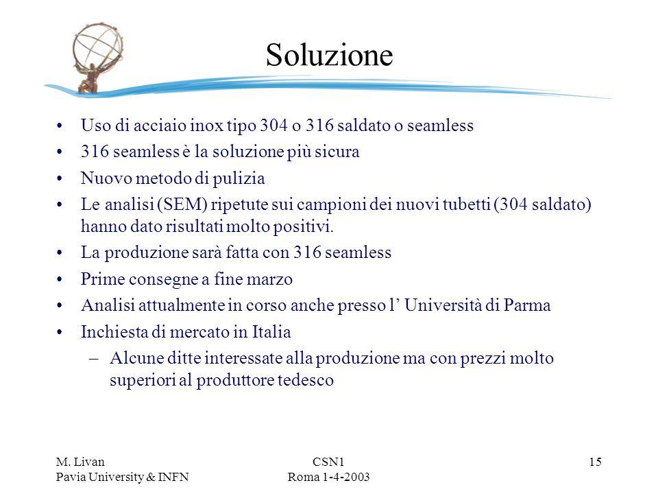 M. Livan Pavia University & INFN CSN1 Roma 1-4-2003 14 Chemical analysis Analisi ai raggi X hanno rivelato la presenza sulle pareti interne di residui
