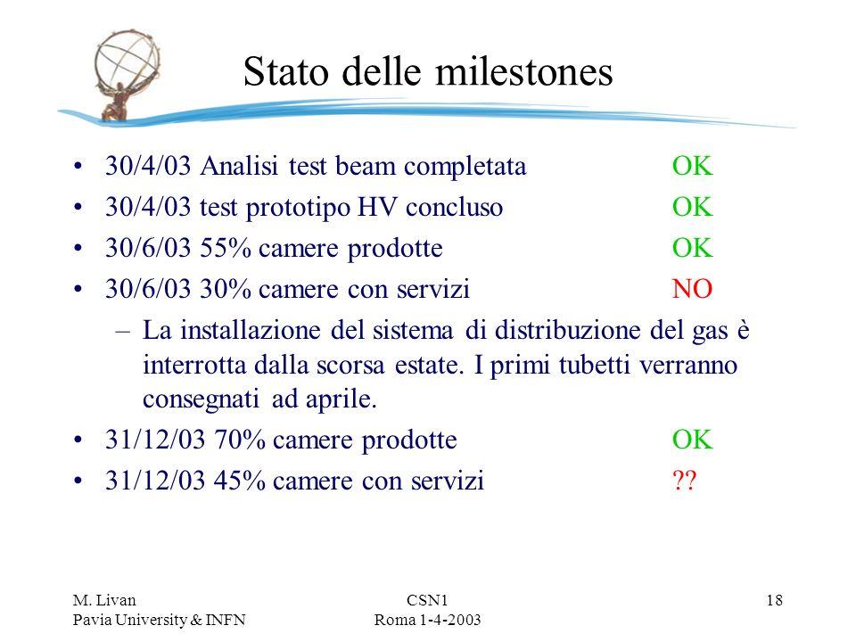 M. Livan Pavia University & INFN CSN1 Roma 1-4-2003 17 Analisi chimiche EDAX results SS base metal: Fe 68.3% Cr 17.7% Mn 1.5 % Ni 9.2% O 3.4%