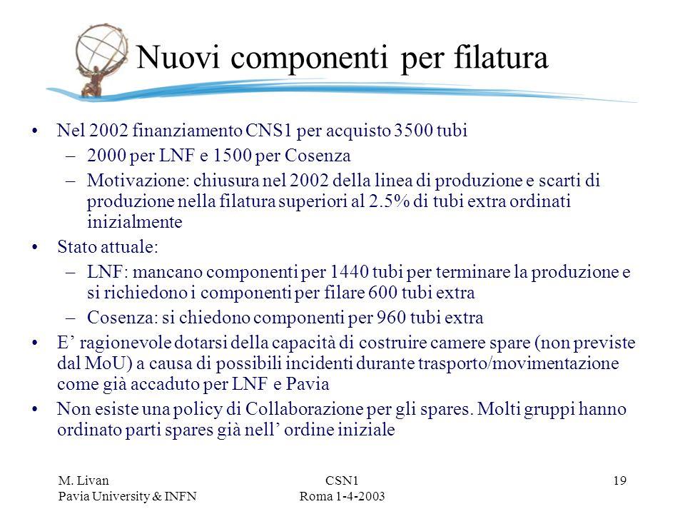 M. Livan Pavia University & INFN CSN1 Roma 1-4-2003 18 Stato delle milestones 30/4/03 Analisi test beam completataOK 30/4/03 test prototipo HV conclus