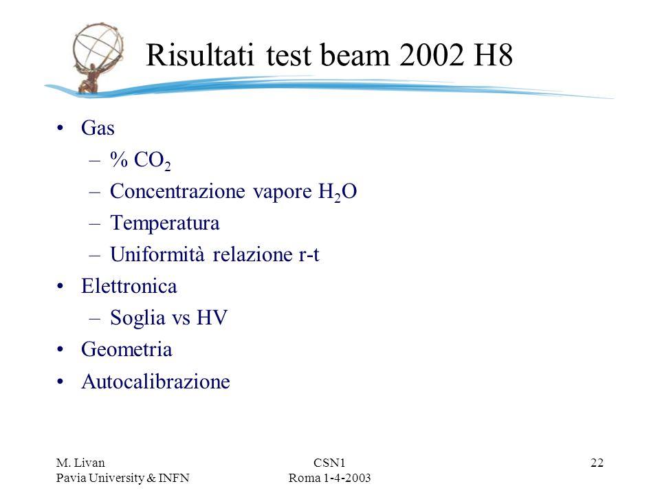 M. Livan Pavia University & INFN CSN1 Roma 1-4-2003 21 Test beam 2002 Nel 2001 una camera BIL (Roma) ed una BML (LNF) su fascio Nel 2002 system test c