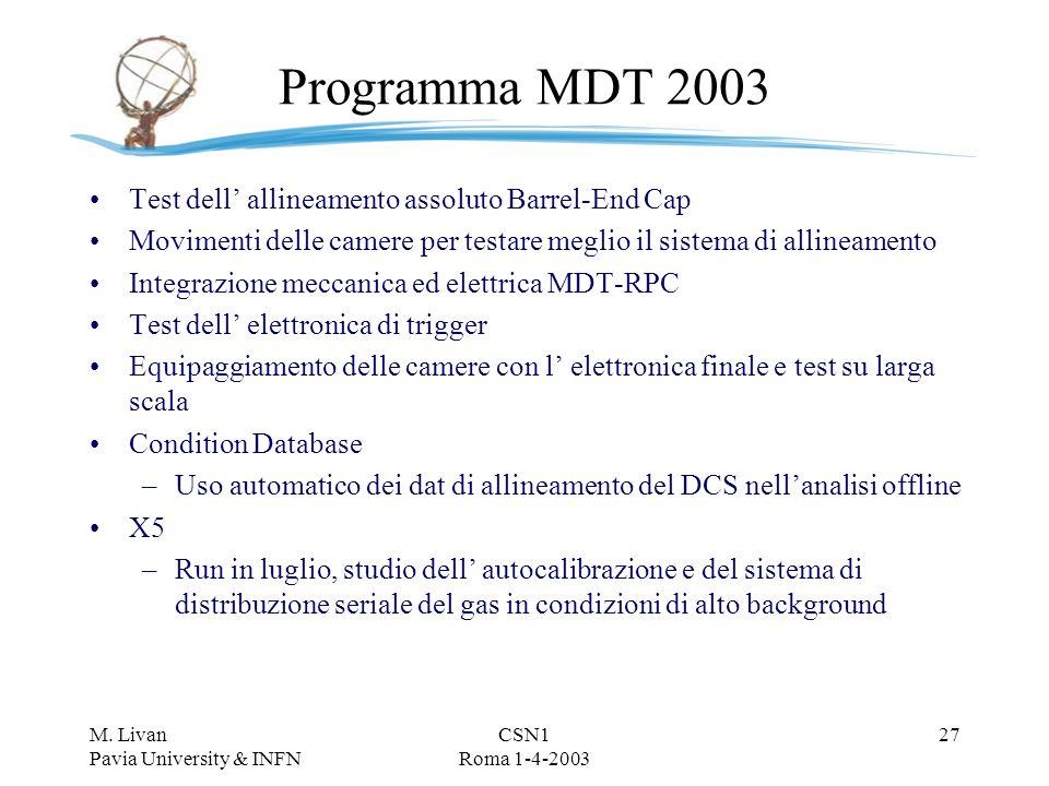 M. Livan Pavia University & INFN CSN1 Roma 1-4-2003 26 Risoluzione vs HV, THR La risoluzione migliora abbassando la soglia ed aumentando lHV come atte