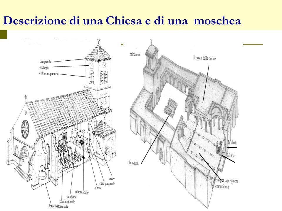 Rischi da evitare Nella comparazione tra la chiesa cristiana e la moschea evitare le seguenti confusioni: La moschea non è solo un luogo di preghiera (da masjid = luogo di prostrazione), ma è anche luogo dincontro e di discussione.