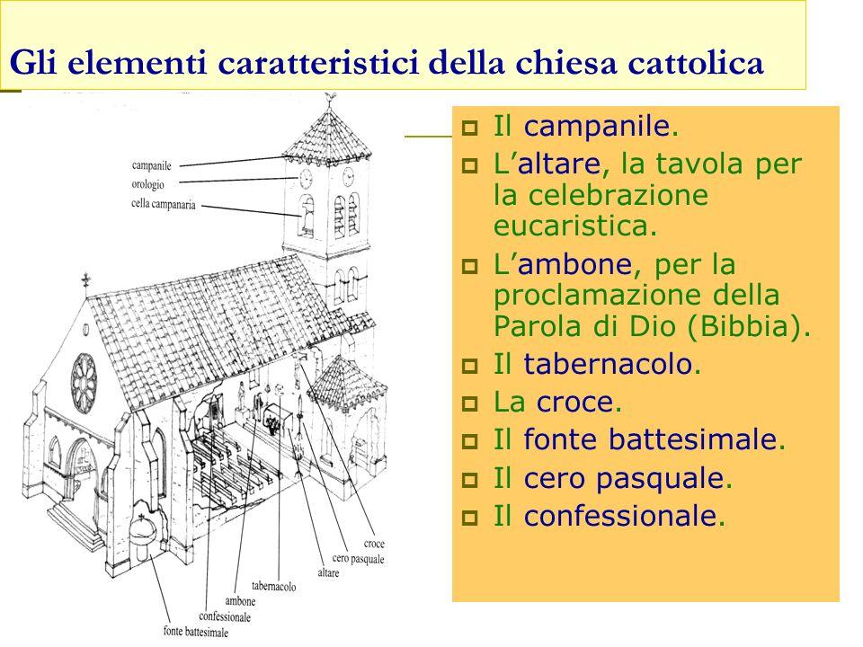 Gli elementi caratteristici della chiesa cattolica Il campanile. Laltare, la tavola per la celebrazione eucaristica. Lambone, per la proclamazione del