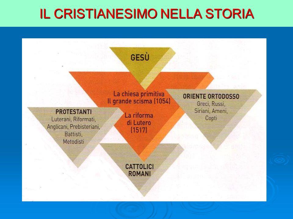 IL CRISTIANESIMO NELLA STORIA