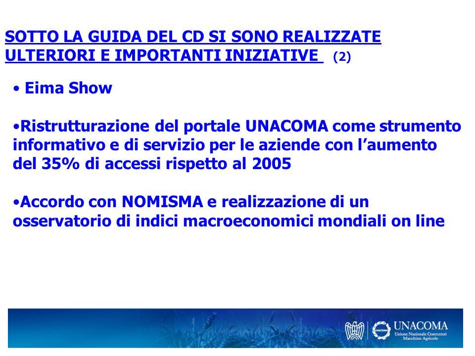 Eima Show Ristrutturazione del portale UNACOMA come strumento informativo e di servizio per le aziende con laumento del 35% di accessi rispetto al 2005 Accordo con NOMISMA e realizzazione di un osservatorio di indici macroeconomici mondiali on line SOTTO LA GUIDA DEL CD SI SONO REALIZZATE ULTERIORI E IMPORTANTI INIZIATIVE (2)