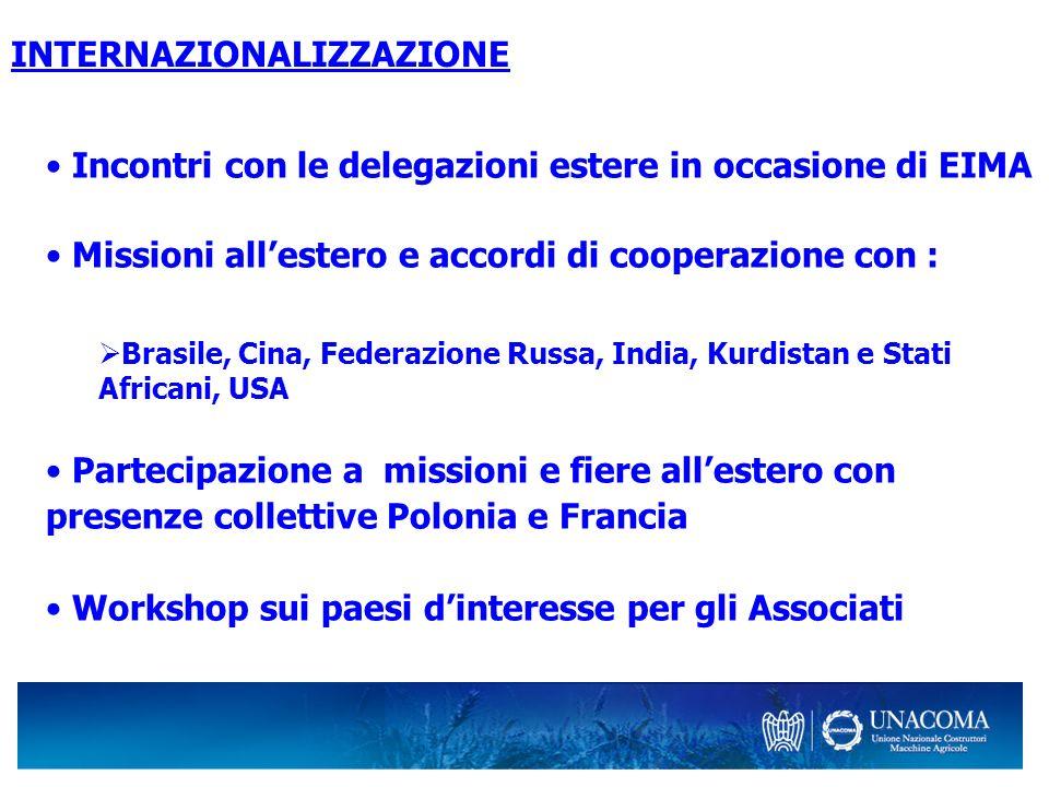 Incontri con le delegazioni estere in occasione di EIMA Missioni allestero e accordi di cooperazione con : Brasile, Cina, Federazione Russa, India, Ku