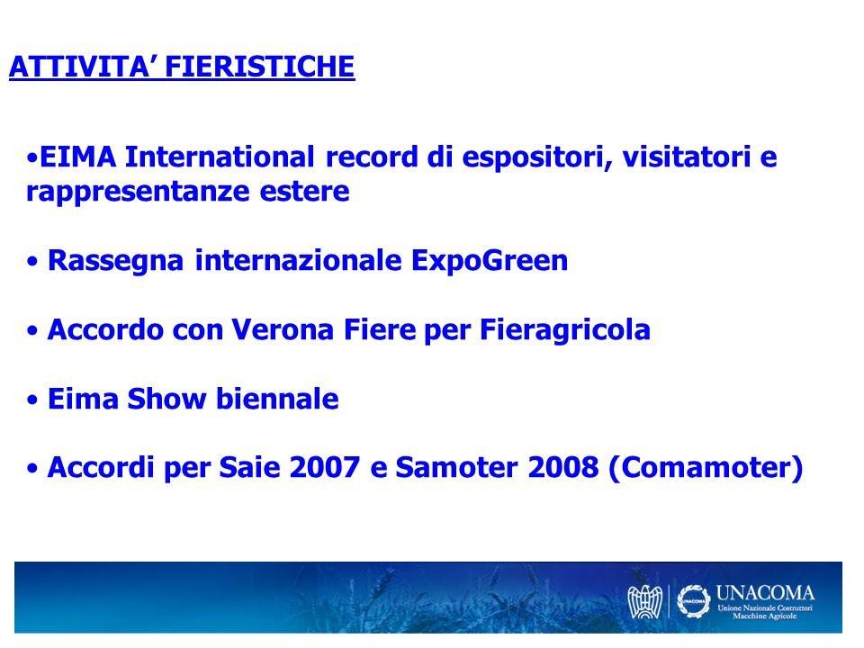ATTIVITA FIERISTICHE EIMA International record di espositori, visitatori e rappresentanze estere Rassegna internazionale ExpoGreen Accordo con Verona