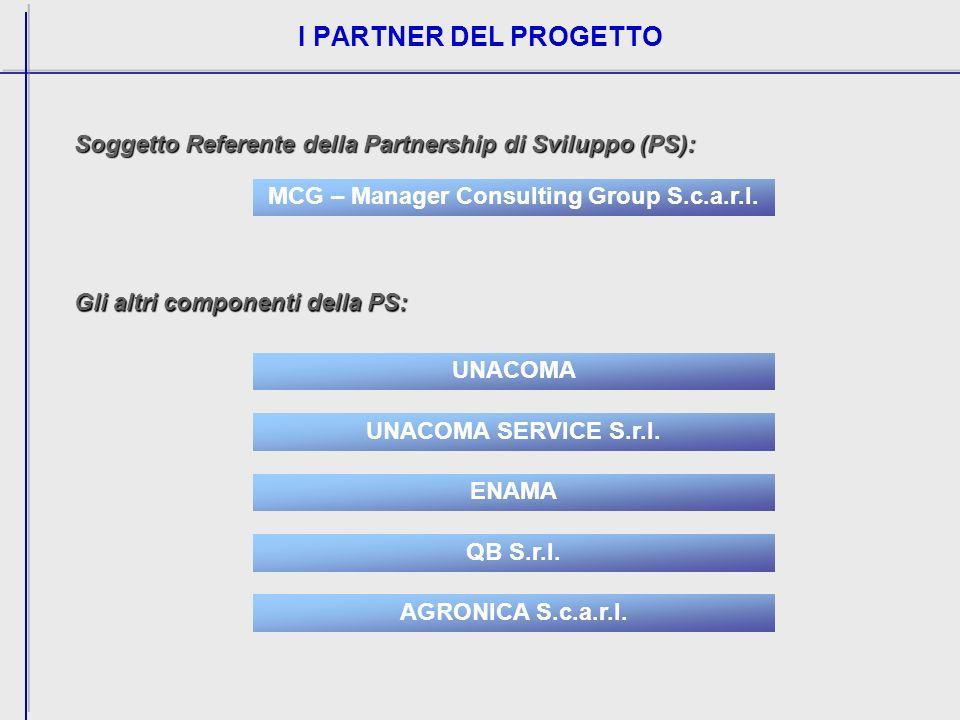 I PARTNER DEL PROGETTO UNACOMA UNACOMA SERVICE S.r.l.