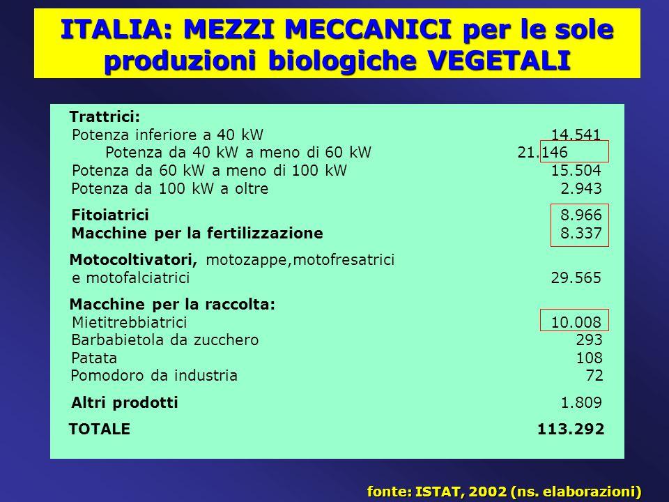 fonte: ISTAT, 2002 (ns. elaborazioni) ITALIA: MEZZI MECCANICI per le sole produzioni biologiche VEGETALI Trattrici: Potenza inferiore a 40 kW 14.541 P