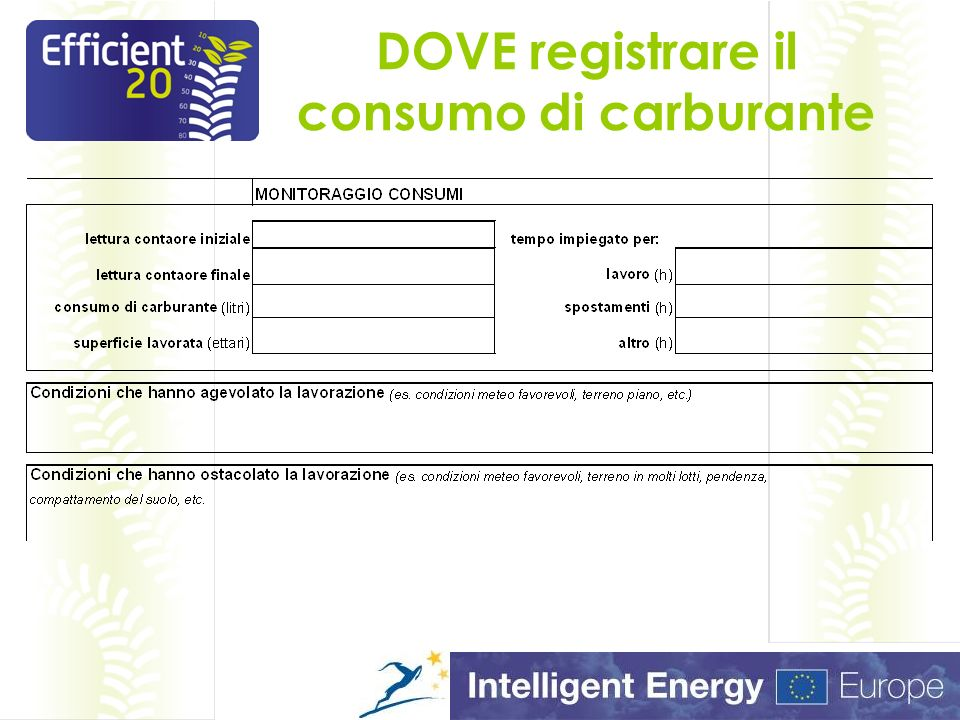 DOVE registrare il consumo di carburante