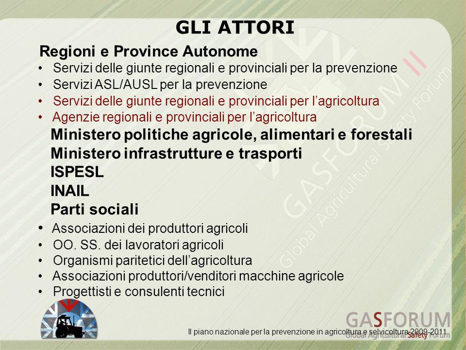 GLI ATTORI Regioni e Province Autonome Servizi delle giunte regionali e provinciali per la prevenzione Servizi ASL/AUSL per la prevenzione Servizi del