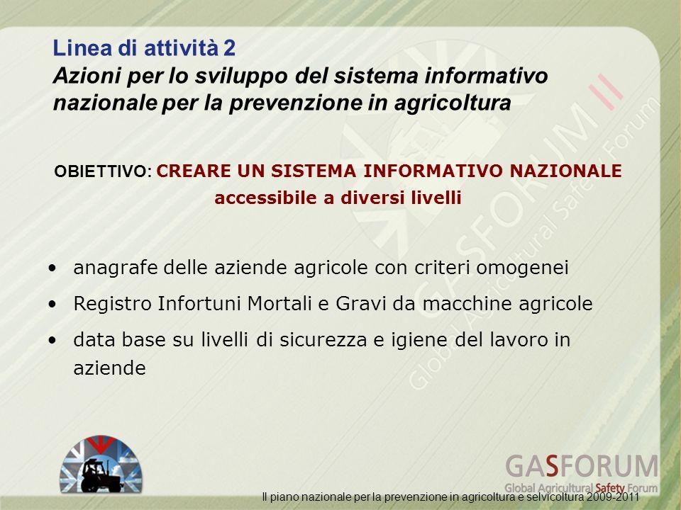 anagrafe delle aziende agricole con criteri omogenei Registro Infortuni Mortali e Gravi da macchine agricole data base su livelli di sicurezza e igien