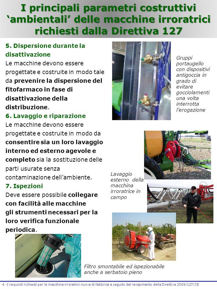 4 -I requisiti richiesti per le macchine irroratrici nuove di fabbrica a seguito del recepimento della Direttiva 2009/127/CE 5. Dispersione durante la