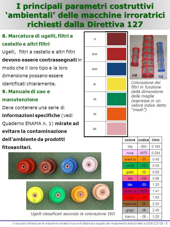 I requisiti richiesti per le macchine irroratrici nuove di fabbrica a seguito del recepimento della Direttiva 2009/127/CE - 5 8. Marcatura di ugelli,