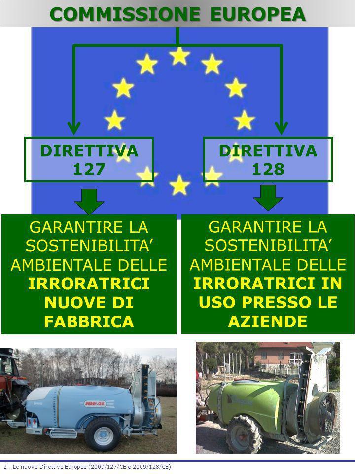 COMMISSIONE EUROPEA 2 - Le nuove Direttive Europee (2009/127/CE e 2009/128/CE) DIRETTIVA 128 GARANTIRE LA SOSTENIBILITA AMBIENTALE DELLE IRRORATRICI N