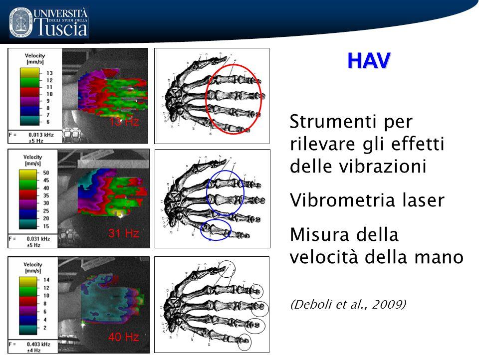 HAV Strumenti per rilevare gli effetti delle vibrazioni Vibrometria laser Misura della velocità della mano (Deboli et al., 2009) 13 Hz 31 Hz 40 Hz