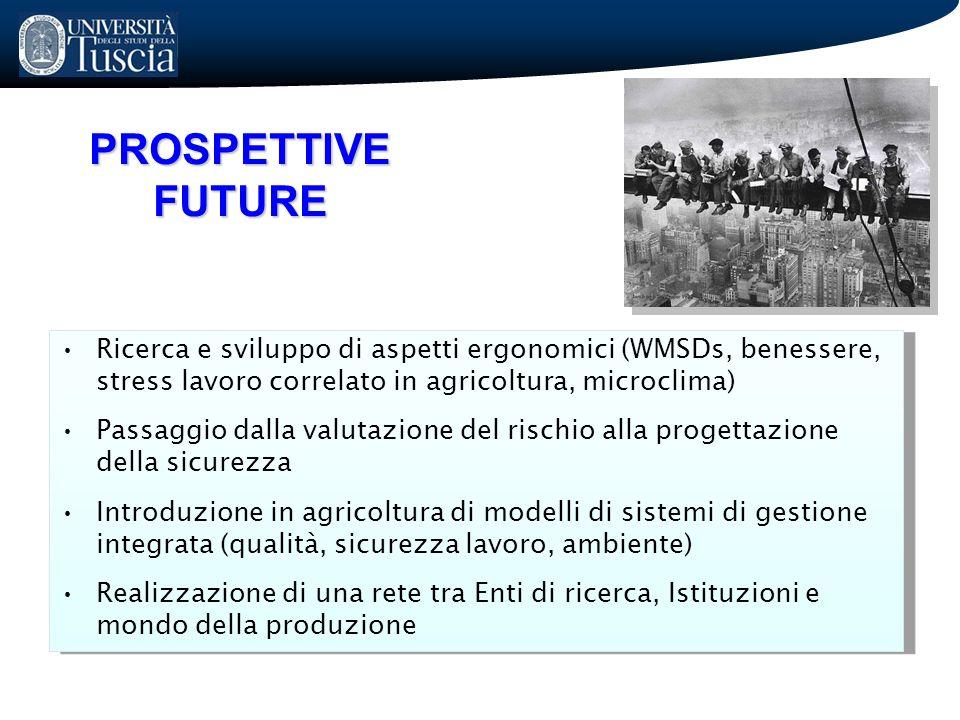 PROSPETTIVE FUTURE Ricerca e sviluppo di aspetti ergonomici (WMSDs, benessere, stress lavoro correlato in agricoltura, microclima) Passaggio dalla val
