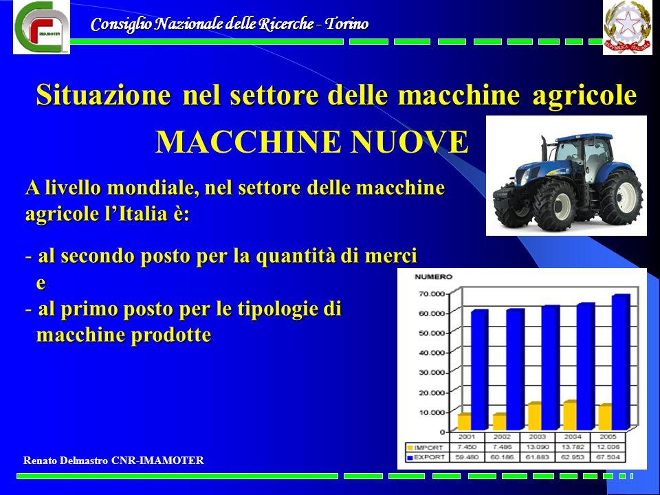 Situazione nel settore delle macchine agricole MACCHINE NUOVE Renato Delmastro CNR-IMAMOTER A livello mondiale, nel settore delle macchine agricole lI