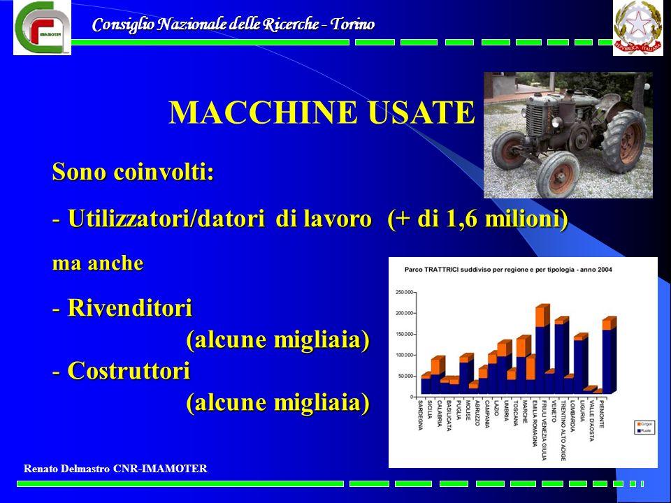 Renato Delmastro CNR-IMAMOTER MACCHINE USATE Sono coinvolti: - Utilizzatori/datori di lavoro (+ di 1,6 milioni) ma anche - Rivenditori (alcune migliai