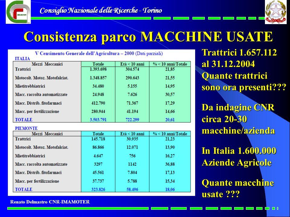 Consiglio Nazionale delle Ricerche - Torino Renato Delmastro CNR-IMAMOTER Consistenza parco MACCHINE USATE Trattrici 1.657.112 al 31.12.2004 Quante tr