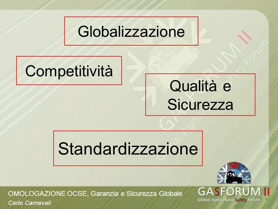 OMOLOGAZIONE OCSE, Garanzia e Sicurezza Globale Carlo Carnevali Globalizzazione Competitività Standardizzazione Qualità e Sicurezza