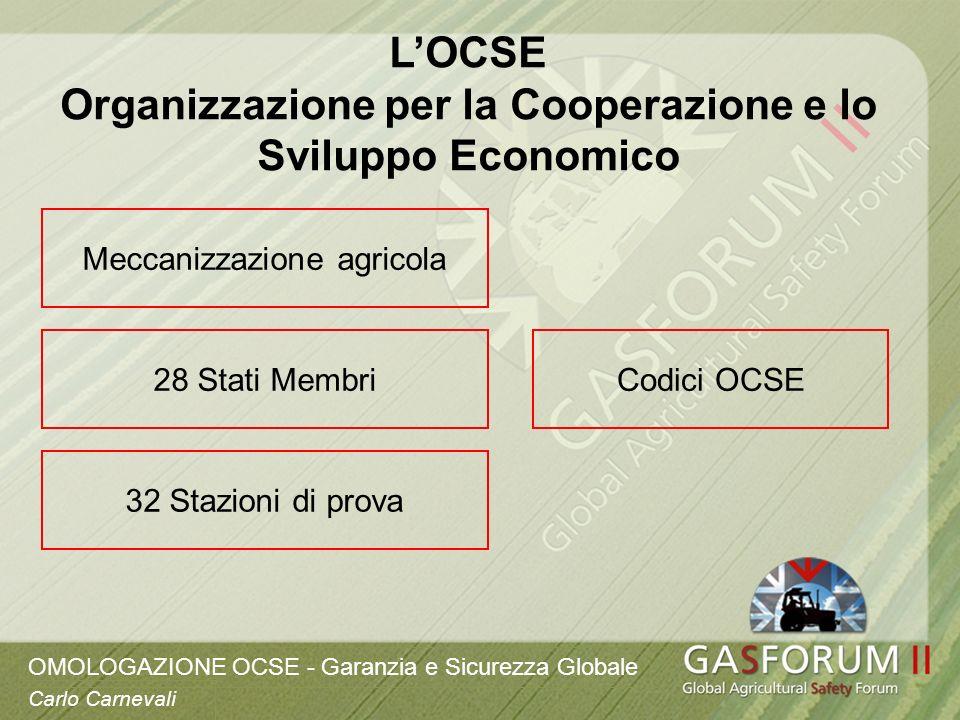 OMOLOGAZIONE OCSE - Garanzia e Sicurezza Globale Carlo Carnevali LOCSE Organizzazione per la Cooperazione e lo Sviluppo Economico Meccanizzazione agri