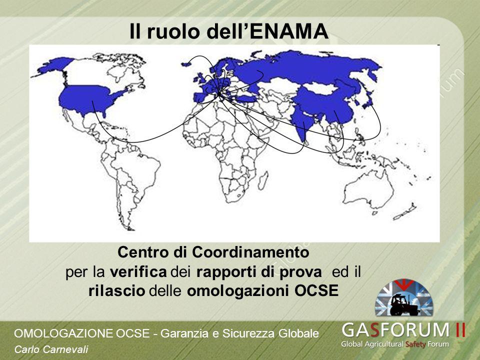 OMOLOGAZIONE OCSE - Garanzia e Sicurezza Globale Carlo Carnevali Il ruolo dellENAMA Centro di Coordinamento per la verifica dei rapporti di prova ed i