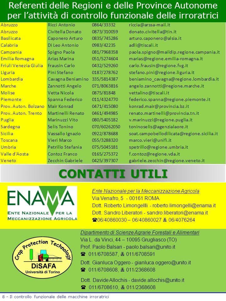 CONTATTI UTILI Ente Nazionale per la Meccanizzazione Agricola Via Venafro, 5 - 00161 ROMA Dott.
