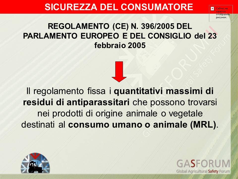 SICUREZZA DEL CONSUMATORE REGOLAMENTO (CE) N. 396/2005 DEL PARLAMENTO EUROPEO E DEL CONSIGLIO del 23 febbraio 2005 Il regolamento fissa i quantitativi