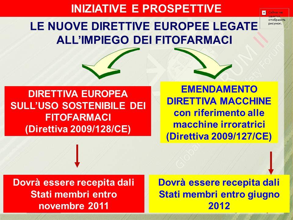 LE NUOVE DIRETTIVE EUROPEE LEGATE ALLIMPIEGO DEI FITOFARMACI DIRETTIVA EUROPEA SULLUSO SOSTENIBILE DEI FITOFARMACI (Direttiva 2009/128/CE) EMENDAMENTO