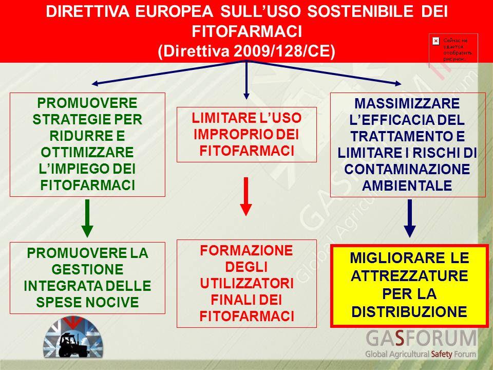 DIRETTIVA EUROPEA SULLUSO SOSTENIBILE DEI FITOFARMACI (Direttiva 2009/128/CE) PROMUOVERE STRATEGIE PER RIDURRE E OTTIMIZZARE LIMPIEGO DEI FITOFARMACI