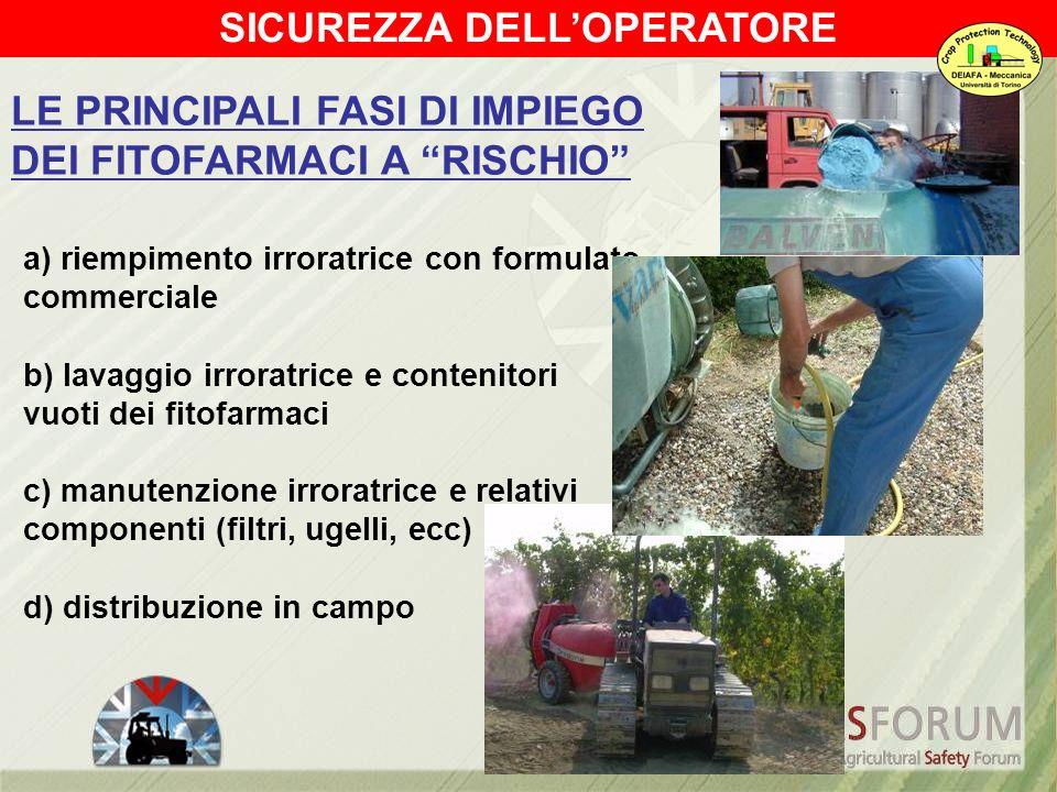 SICUREZZA DELLOPERATORE a) riempimento irroratrice con formulato commerciale b) lavaggio irroratrice e contenitori vuoti dei fitofarmaci c) manutenzio