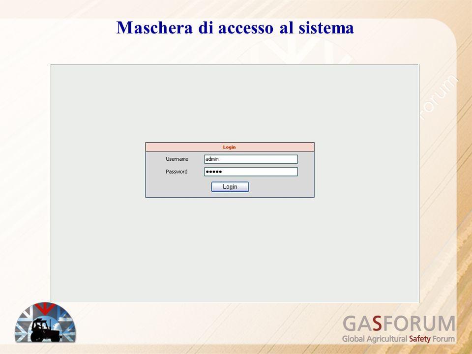 Maschera di accesso al sistema