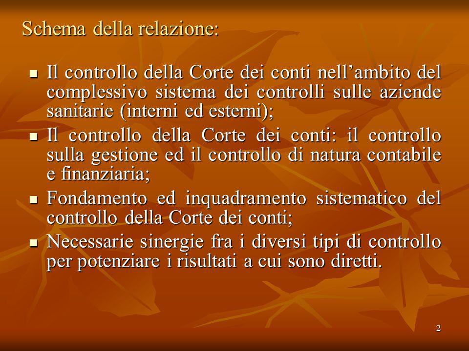 13 Il controllo della Corte dei conti Il controllo esterno delle Sez.