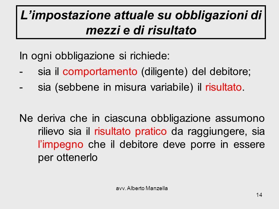 avv. Alberto Manzella 14 Limpostazione attuale su obbligazioni di mezzi e di risultato In ogni obbligazione si richiede: -sia il comportamento (dilige