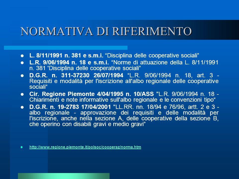 NORMATIVA DI RIFERIMENTO L. 8/11/1991 n. 381 e s.m.i. Disciplina delle cooperative sociali L.R. 9/06/1994 n. 18 e s.m.i. Norme di attuazione della L.